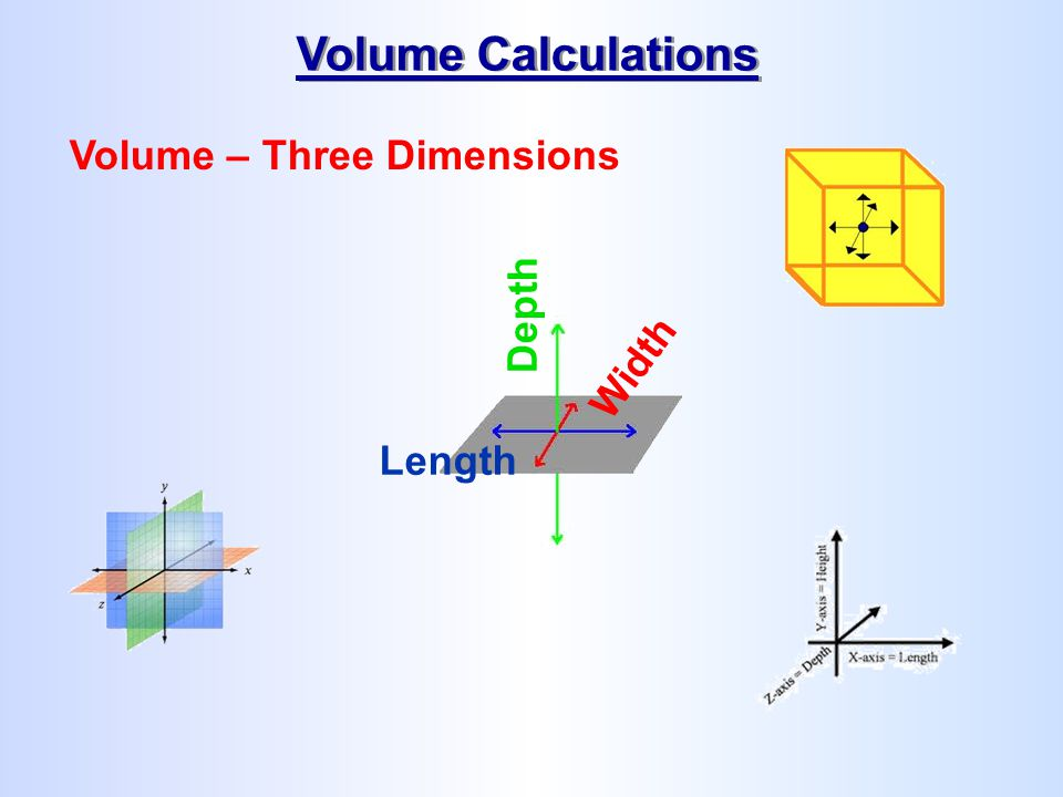 Volume Calculations Volume – Three Dimensions Length Width Depth