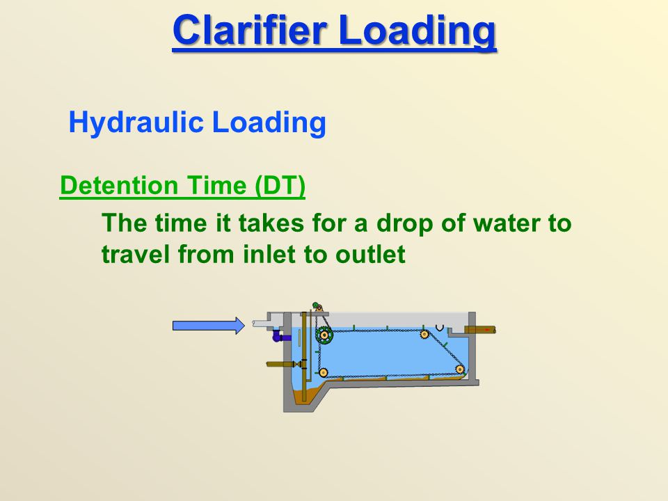 Clarifier Loading Detention Time (DT) The time it takes for a drop of water to travel from inlet to outlet Hydraulic Loading