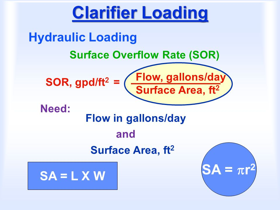 Clarifier Loading Hydraulic Loading Surface Overflow Rate (SOR) SOR, gpd/ft 2 = Flow, gallons/day Surface Area, ft 2 Need: Flow in gallons/day Surface