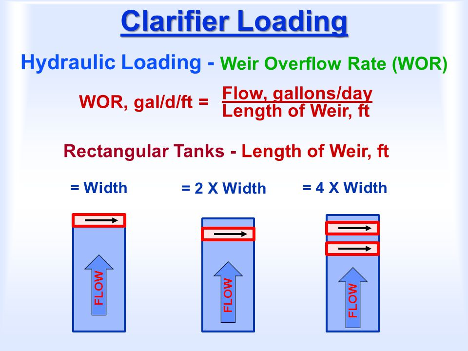 Clarifier Loading Hydraulic Loading - Weir Overflow Rate (WOR) WOR, gal/d/ft = Flow, gallons/day Length of Weir, ft Rectangular Tanks - Length of Weir