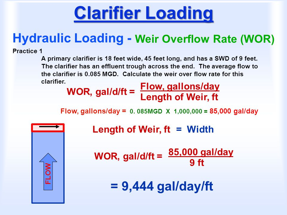 Clarifier Loading Hydraulic Loading - Weir Overflow Rate (WOR) WOR, gal/d/ft = Flow, gallons/day Length of Weir, ft Practice 1 A primary clarifier is