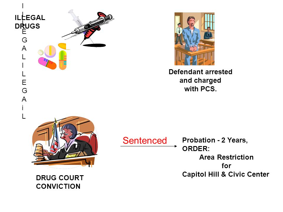 ILLEGALILEGAiLILLEGALILEGAiL ILLEGAL DRUGS DRUG COURT CONVICTION Defendant arrested and charged with PCS. Probation - 2 Years, ORDER: Area Restriction