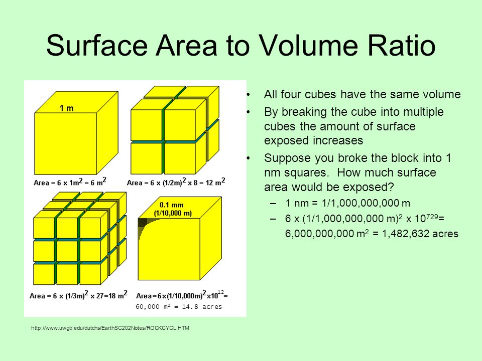 Surface Area to Volume Ratio On a macro scale, the properties remain the same even if the size decreases –Ex: Sugar cubes and powdered sugar both dissolve in water On a nano scale, the properties change –Nano sugar may not dissolve at all For a nano sample: more atoms are at the surface because more of the sample is surface.