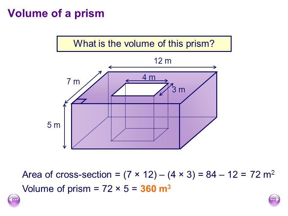 Volume of a prism Area of cross-section = (7 × 12) – (4 × 3) =84 – 12 = Volume of prism = 72 × 5 =360 m 3 3 m 4 m 12 m 7 m 5 m 72 m 2 What is the volume of this prism?