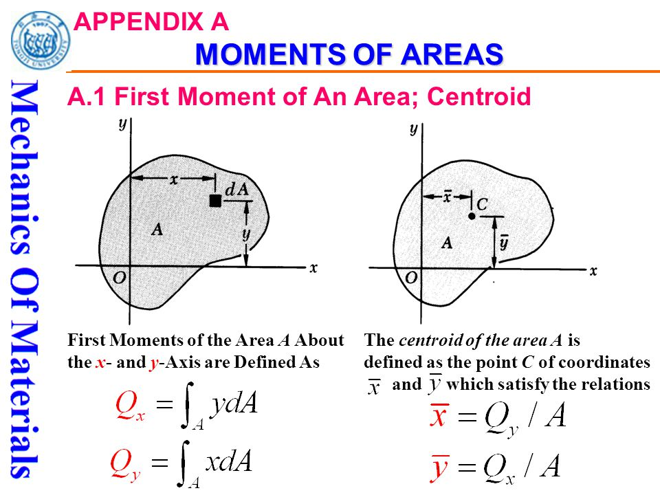 MOMENTS OF AREAS APPENDIX A MOMENTS OF AREAS A.1 First Moment of An Area; Centroid First Moments of the Area A About the x- and y-Axis are Defined As