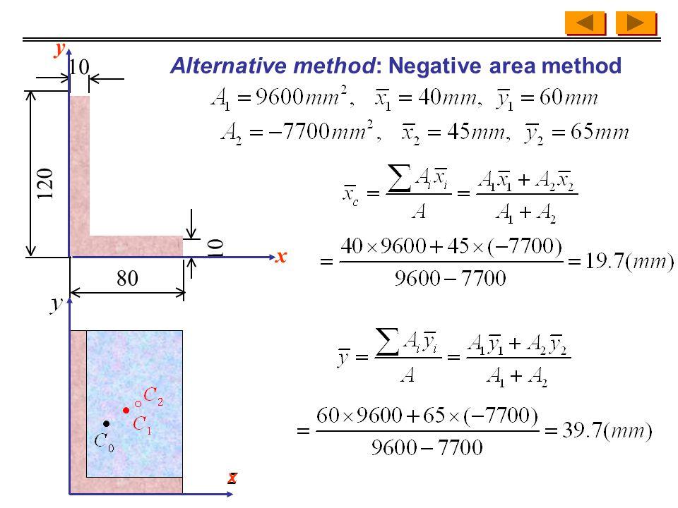 Alternative method: Negative area method 80 120 10 x y x