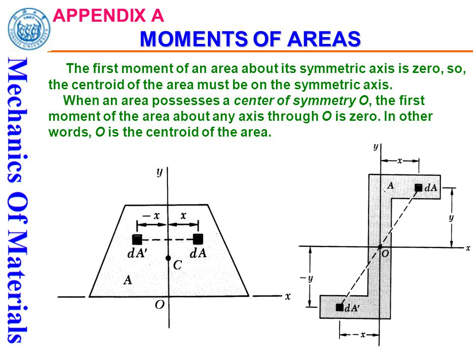 MOMENTS OF AREAS APPENDIX A MOMENTS OF AREAS The first moment of an area about its symmetric axis is zero, so, the centroid of the area must be on the