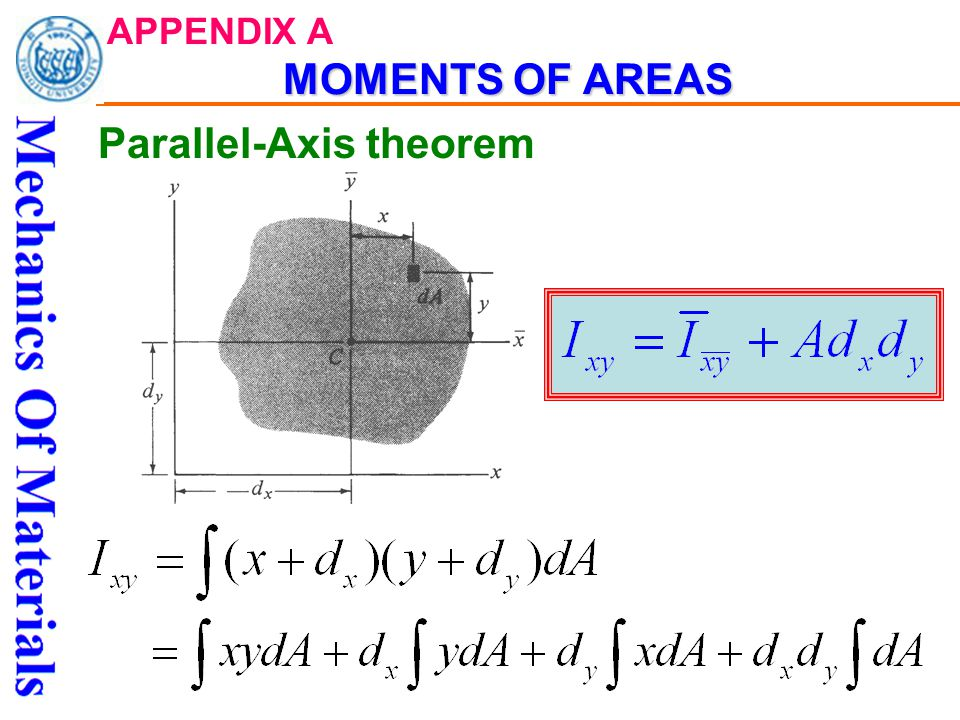 MOMENTS OF AREAS APPENDIX A MOMENTS OF AREAS Parallel-Axis theorem