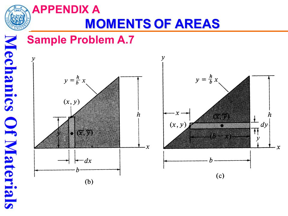 MOMENTS OF AREAS APPENDIX A MOMENTS OF AREAS Sample Problem A.7