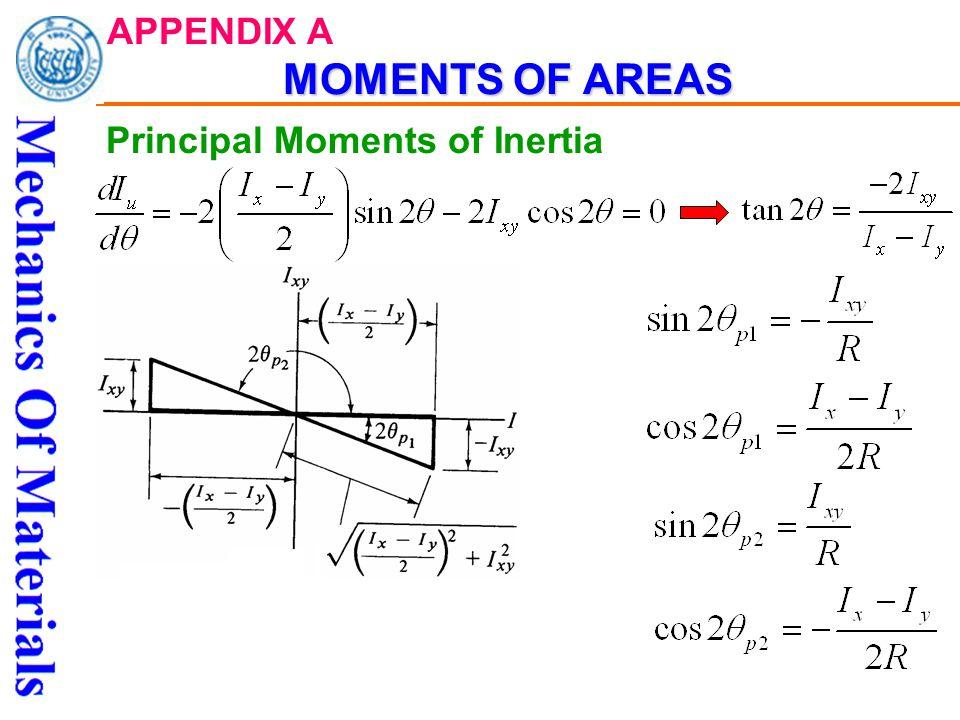 Principal Moments of Inertia