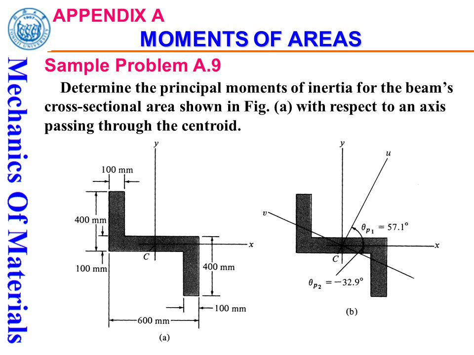 Sample Problem A.9 Determine the principal moments of inertia for the beam's cross-sectional area shown in Fig. (a) with respect to an axis passing th