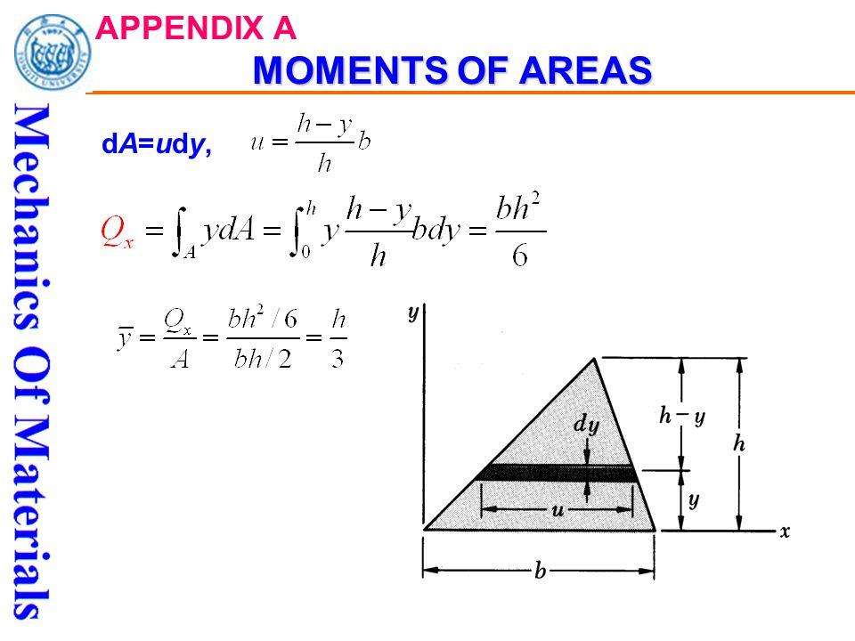 MOMENTS OF AREAS APPENDIX A MOMENTS OF AREAS dA=udy,dA=udy,