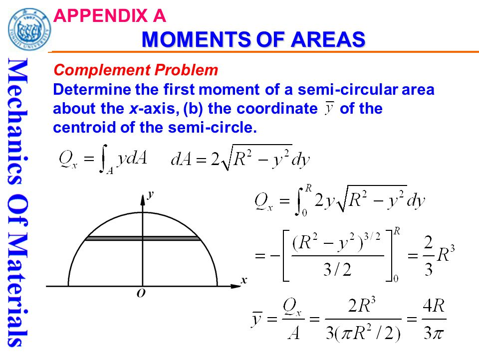 Complement Problem Determine the first moment of a semi-circular area about the x-axis, (b) the coordinate of the centroid of the semi-circle.