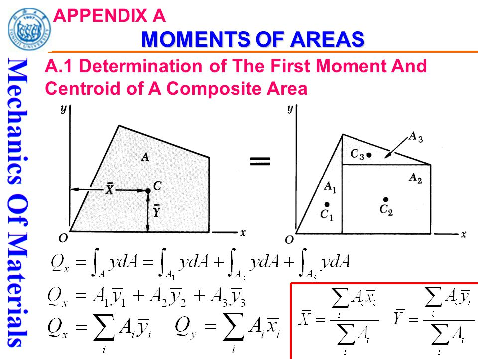 MOMENTS OF AREAS APPENDIX A MOMENTS OF AREAS A.1 Determination of The First Moment And Centroid of A Composite Area