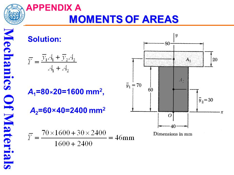 MOMENTS OF AREAS APPENDIX A MOMENTS OF AREAS Solution: A 1 =80 × 20=1600 mm 2, A 2 =60×40=2400 mm 2