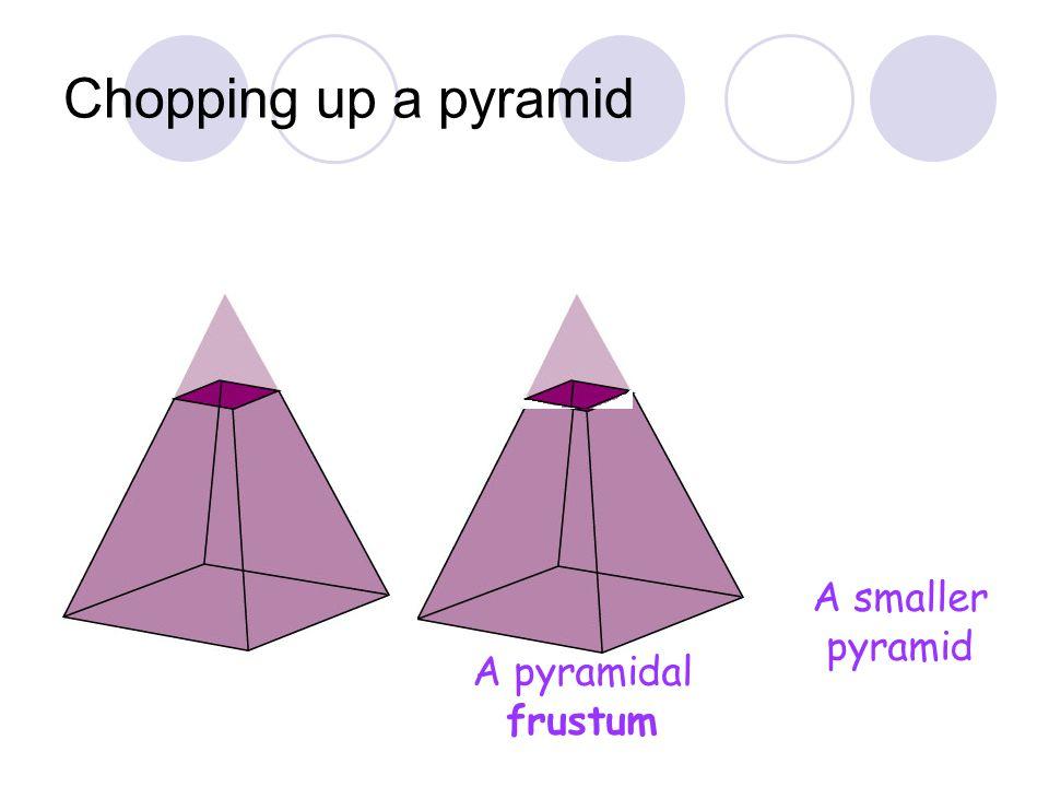 Chopping up a pyramid A smaller pyramid A pyramidal frustum