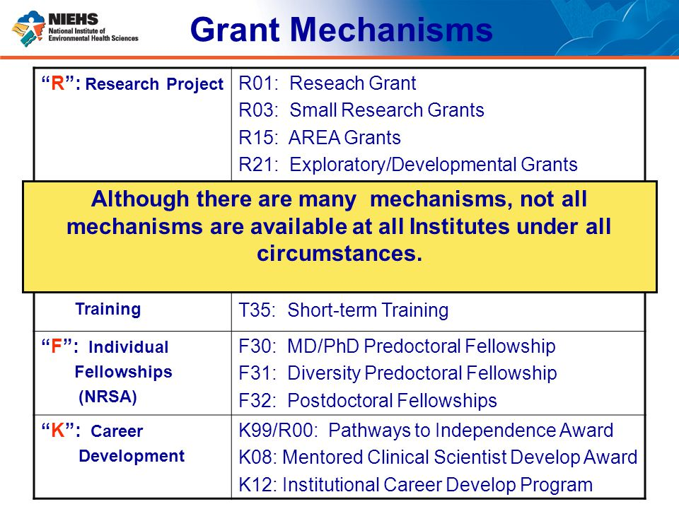 Grant Mechanisms R : Research Project R01: Reseach Grant R03: Small Research Grants R15: AREA Grants R21: Exploratory/Developmental Grants R43: Small Business Innovation Research P : Multi-component projects P01: Program Projects P30 & P50: Center Grants T : Institutional Training T32: Institutional Training Grants T35: Short-term Training F : Individual Fellowships (NRSA) F30: MD/PhD Predoctoral Fellowship F31: Diversity Predoctoral Fellowship F32: Postdoctoral Fellowships K : Career Development K99/R00: Pathways to Independence Award K08: Mentored Clinical Scientist Develop Award K12: Institutional Career Develop Program Although there are many mechanisms, not all mechanisms are available at all Institutes under all circumstances.