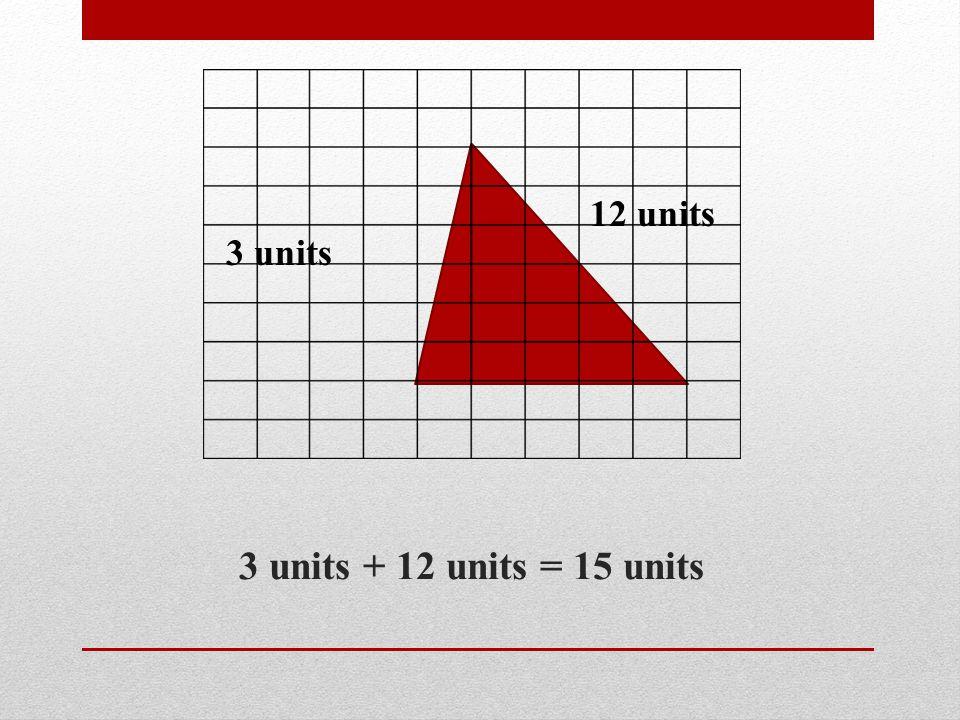 3 units + 12 units = 15 units 3 units 12 units