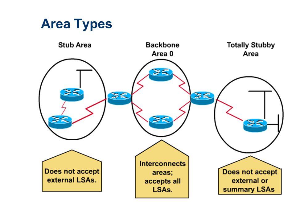 Area Types