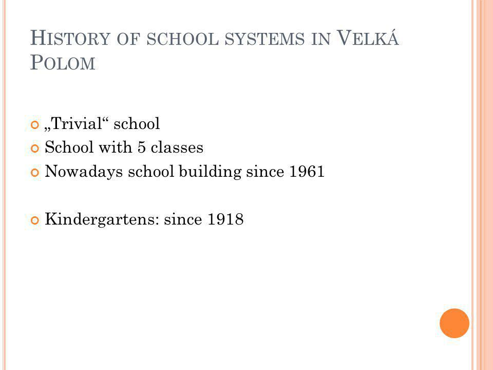 "H ISTORY OF SCHOOL SYSTEMS IN V ELKÁ P OLOM ""Trivial school School with 5 classes Nowadays school building since 1961 Kindergartens: since 1918"