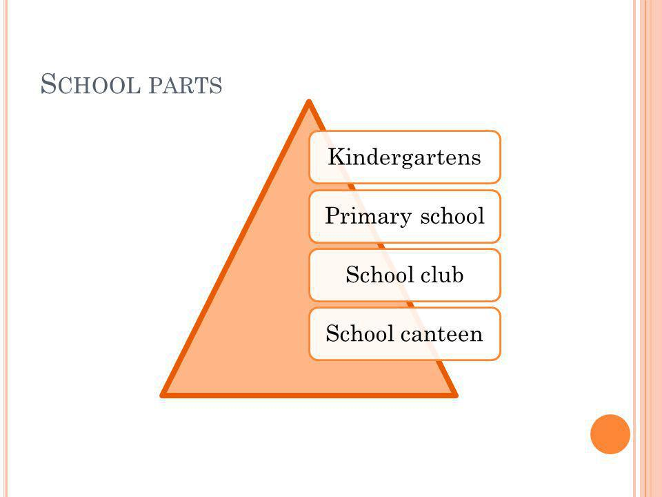 S CHOOL PARTS KindergartensPrimary schoolSchool clubSchool canteen