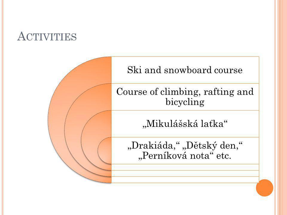 """A CTIVITIES Ski and snowboard course Course of climbing, rafting and bicycling """"Mikulášská laťka """"Drakiáda, """"Dětský den, """"Perníková nota etc."""