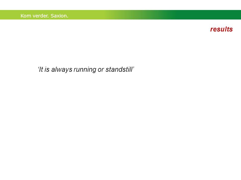 Kom verder. Saxion. 'It is always running or standstill' results