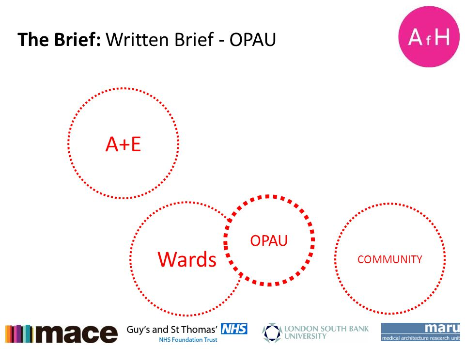 AfH Student Design Charette Week 15-18 th January 2013 The Brief: Written Brief - OPAU Wards Home A+E COMMUNITY OPAU