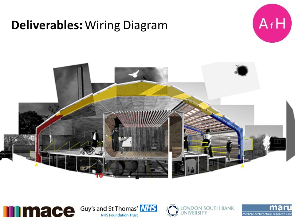 AfH Student Design Charette Week 15-18 th January 2013 Deliverables: Wiring Diagram