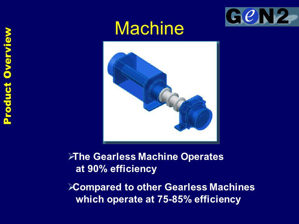 Machine  The Gearless Machine Operates at 90% efficiency  Compared to other Gearless Machines which operate at 75-85% efficiency Product Overview