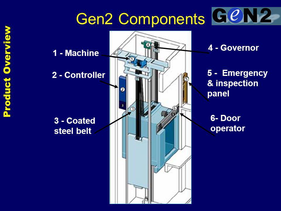 Gen2 Components 5 6 4 2 3 1 Product Overview 1 - Machine 2 - Controller 3 - Coated steel belt 4 - Governor 6- Door operator 5 - Emergency & inspection panel