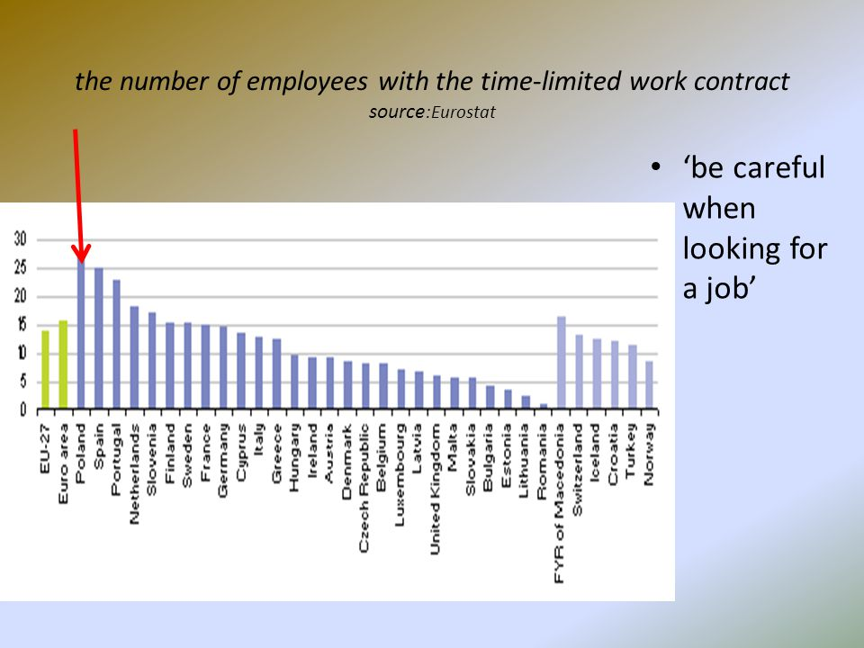 the number of employees with the time-limited work contract source :Eurostat 'be careful when looking for a job'