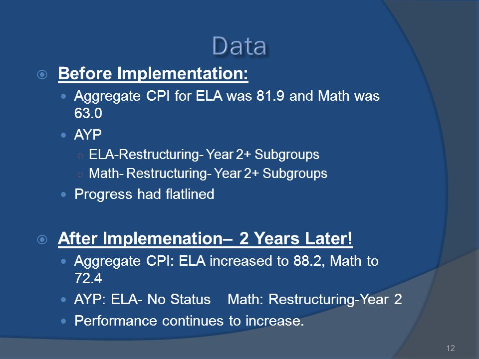 12  Before Implementation: Aggregate CPI for ELA was 81.9 and Math was 63.0 AYP ○ ELA-Restructuring- Year 2+ Subgroups ○ Math- Restructuring- Year 2+