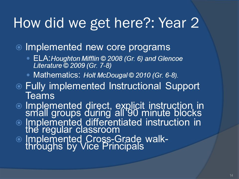 How did we get here?: Year 2  Implemented new core programs ELA : Houghton Mifflin © 2008 (Gr. 6) and Glencoe Literature © 2009 (Gr. 7-8) Mathematics