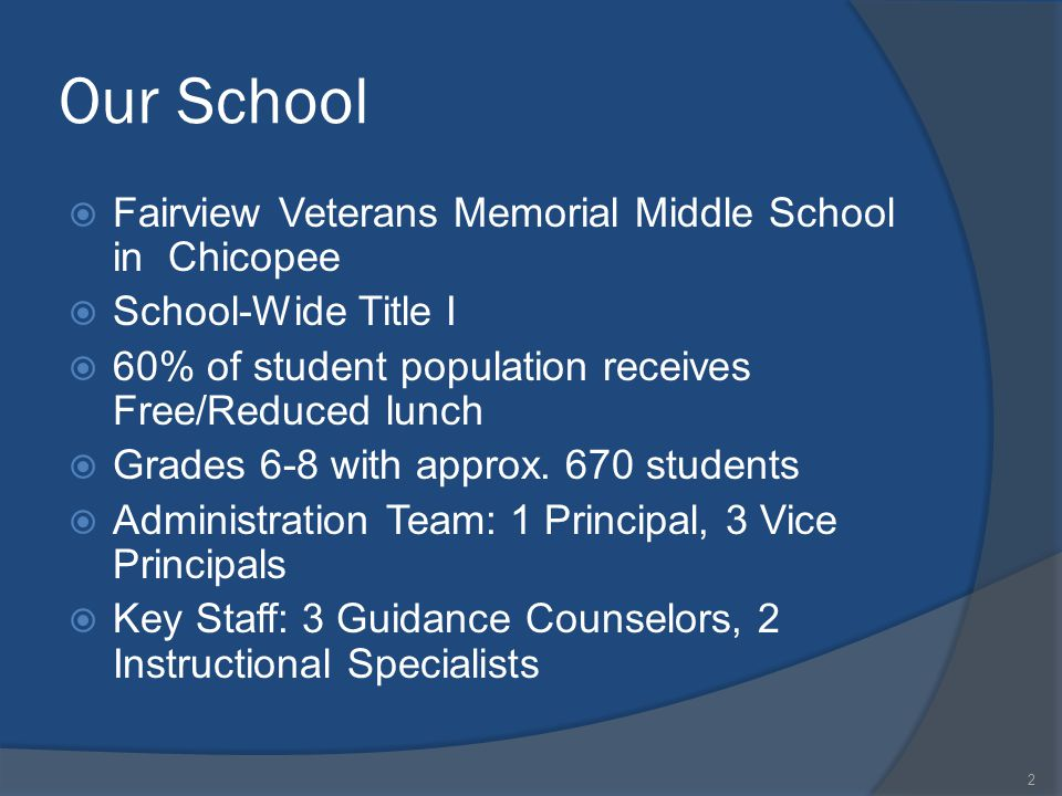 Our School  Fairview Veterans Memorial Middle School in Chicopee  School-Wide Title I  60% of student population receives Free/Reduced lunch  Grad