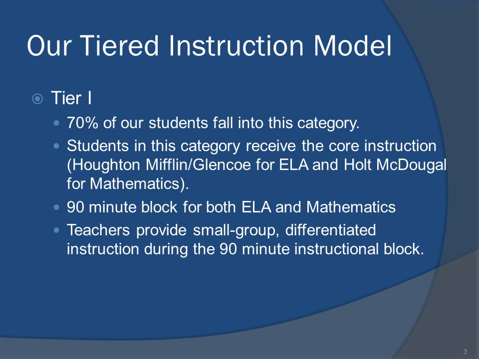 Our Tiered Instruction Model  Tier II 25% of our student population Students in this tier receive additional small group instruction by an interventionist.