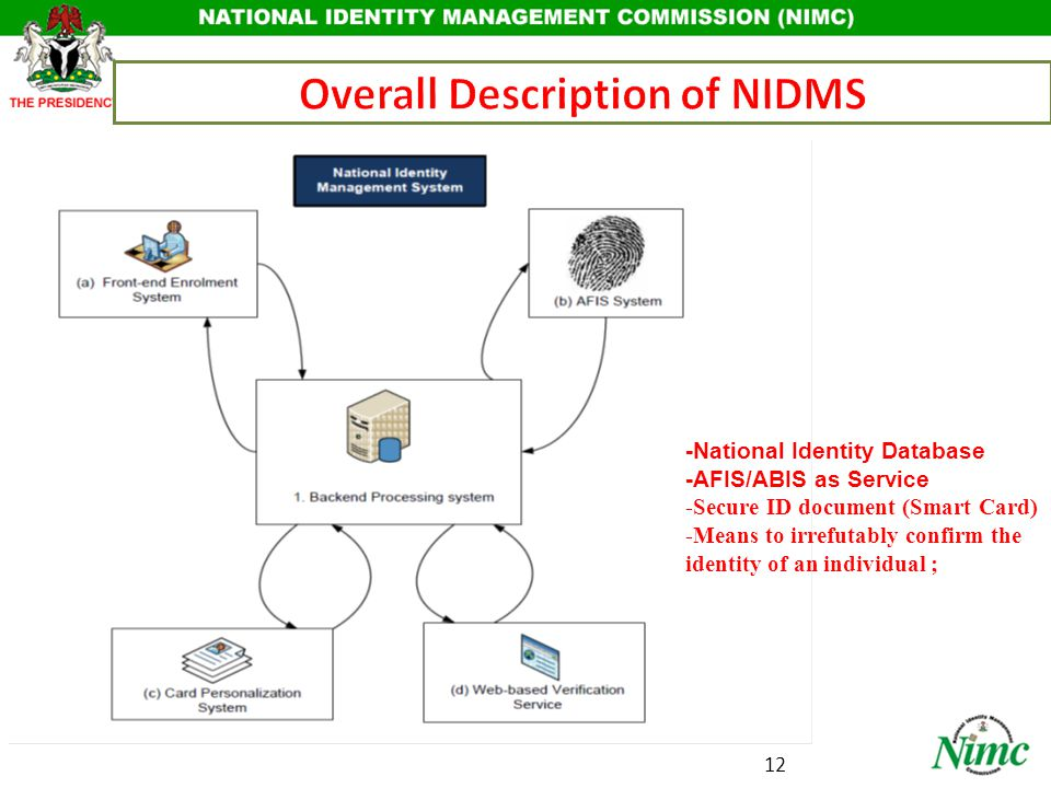 12 -National Identity Database -AFIS/ABIS as Service -Secure ID document (Smart Card) -Means to irrefutably confirm the identity of an individual ;