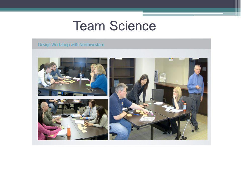 Team Science