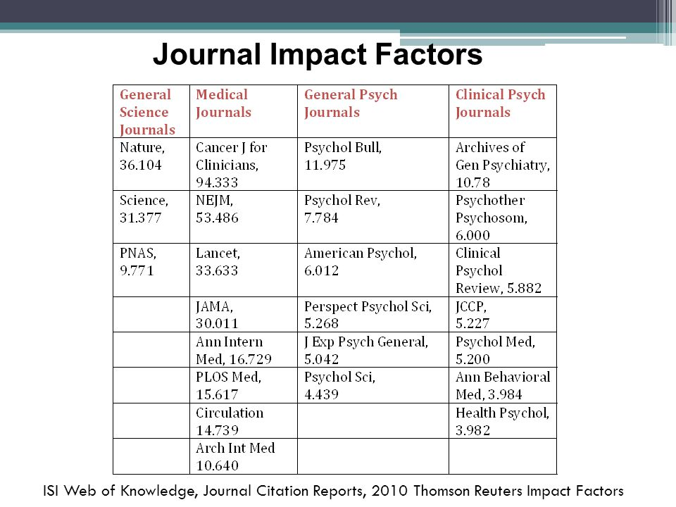Journal Impact Factors ISI Web of Knowledge, Journal Citation Reports, 2010 Thomson Reuters Impact Factors