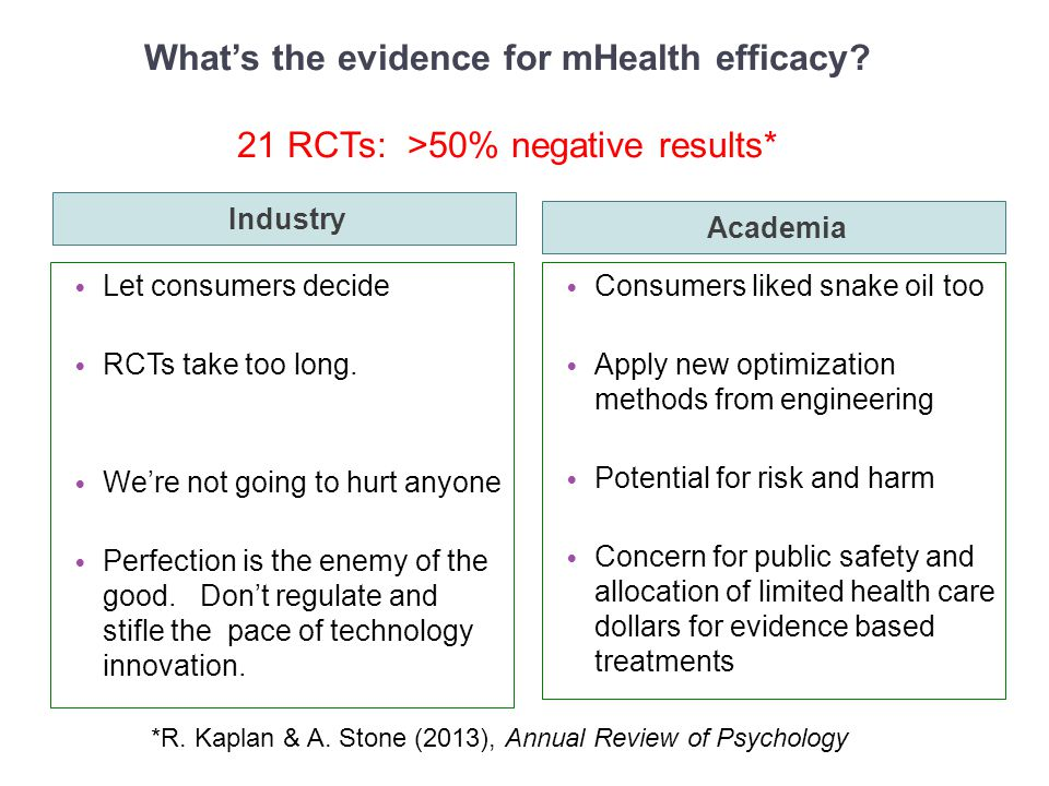 What's the evidence for mHealth efficacy? 21 RCTs: >50% negative results* Industry Academia Let consumers decide RCTs take too long. We're not going t