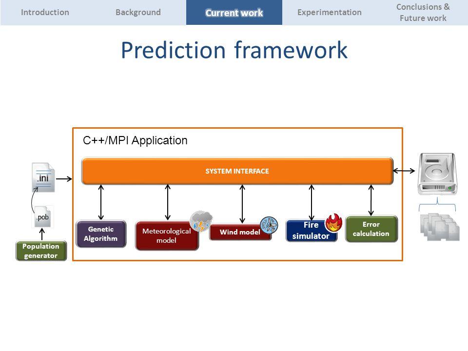 Wind model Fire simulator Error calculation C++/MPI Application SYSTEM INTERFACE Population generator Prediction framework ExperimentationBackground I