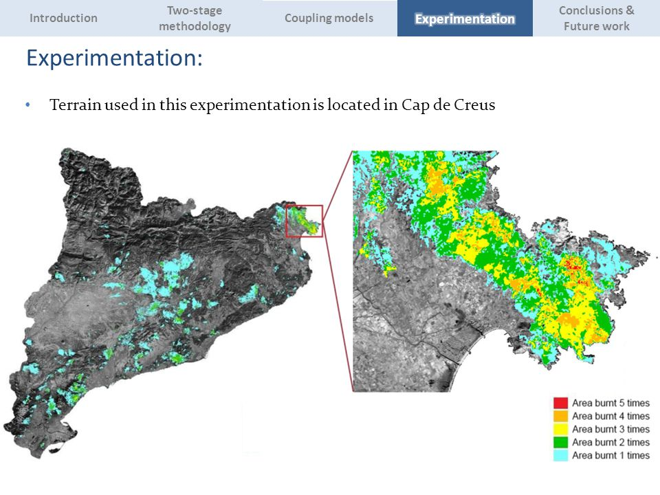 Experimentation: Terrain used in this experimentation is located in Cap de Creus Two-stage methodology Introduction Conclusions & Future work Coupling
