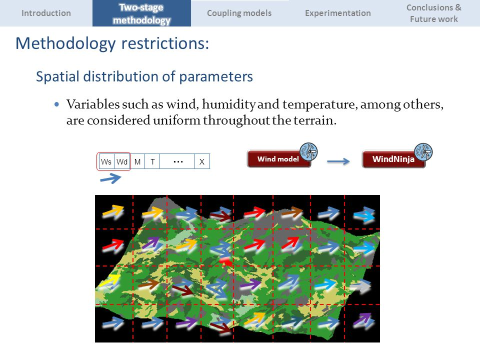 WsWd … MTX Wind model Variables such as wind, humidity and temperature, among others, are considered uniform throughout the terrain. Spatial distribut