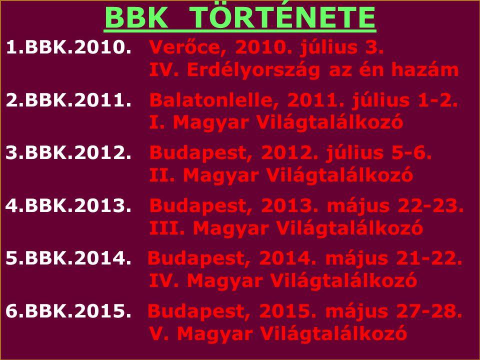 BBK PÉLDAKÉPEI MAGYAR PROFESSZOROK III. VILÁGTALÁLKOZÓJA MPV: Magyar Professzorok Világtanácsa Partiumi Keresztény Egyetem Nagyvárad, 2002. szeptember