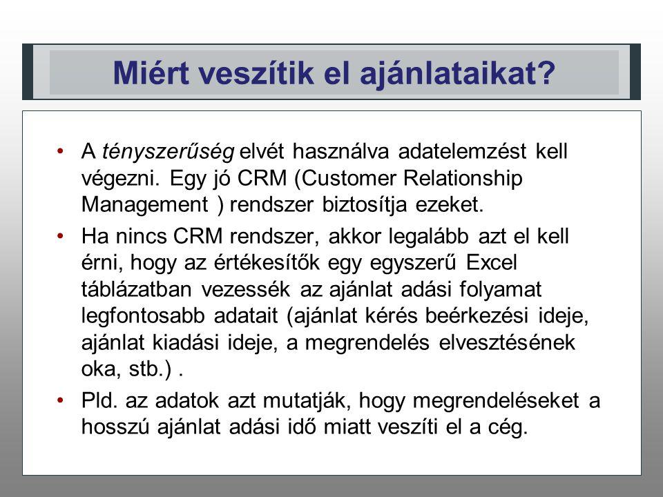 Miért veszítik el ajánlataikat? A tényszerűség elvét használva adatelemzést kell végezni. Egy jó CRM (Customer Relationship Management ) rendszer bizt