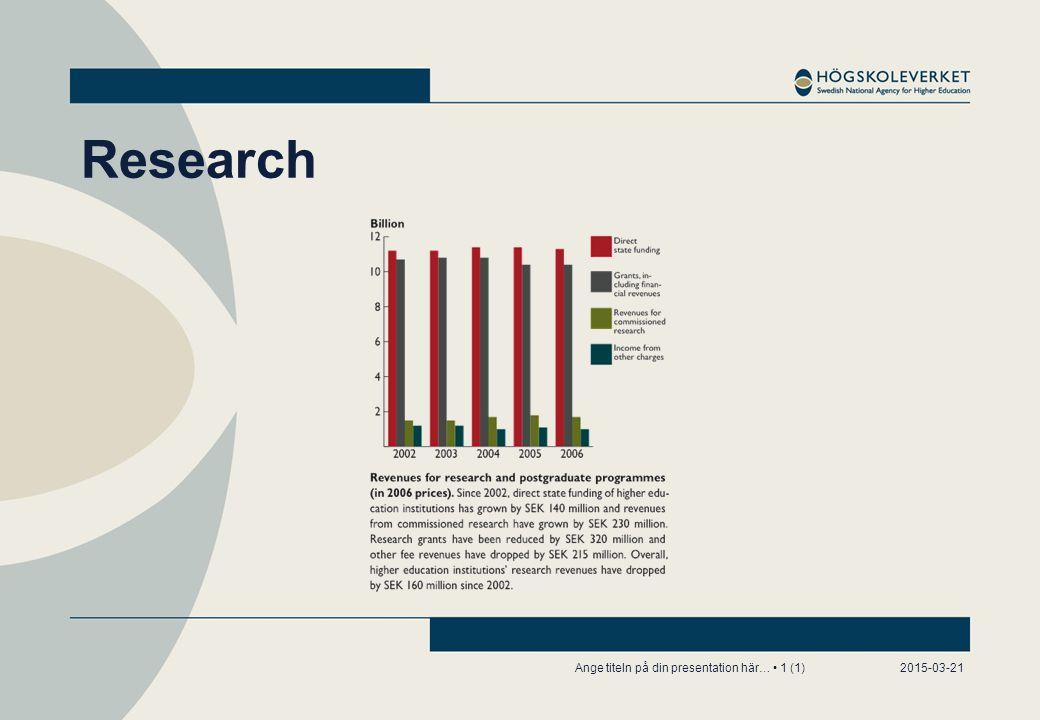 Ange titeln på din presentation här… 1 (1)2015-03-21 Research