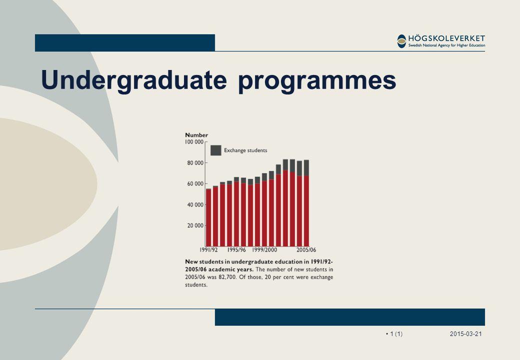 1 (1)2015-03-21 Undergraduate programmes