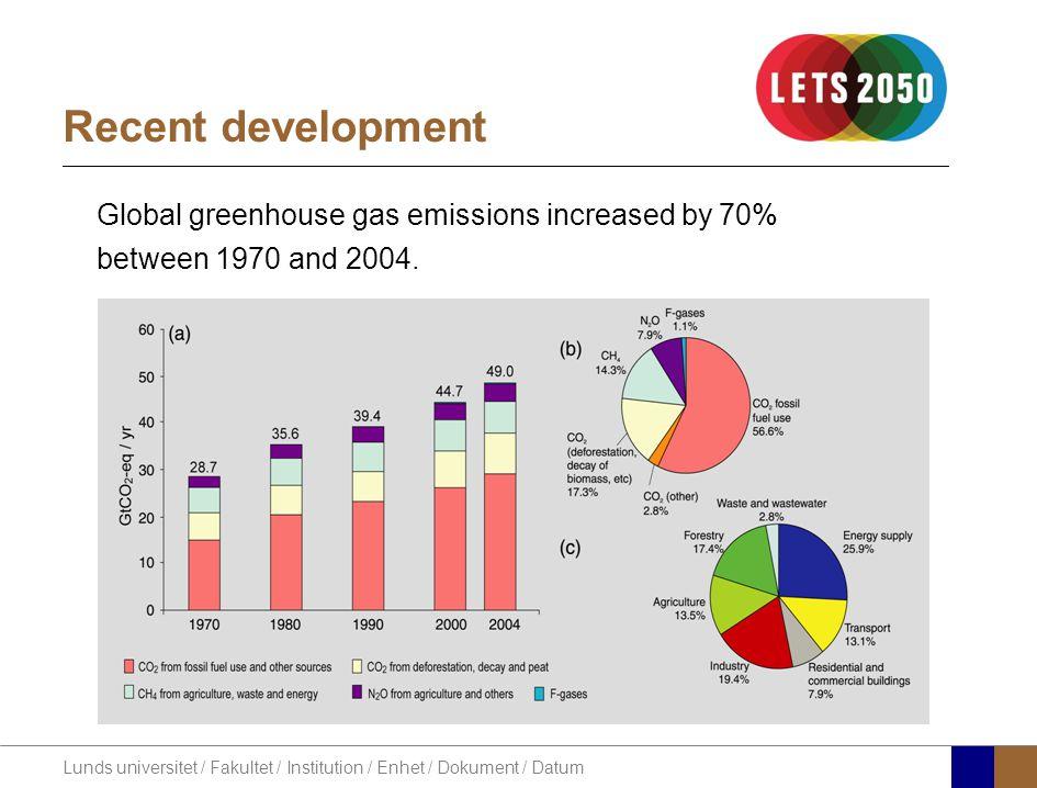 Lunds universitet / Fakultet / Institution / Enhet / Dokument / Datum Recent development Global greenhouse gas emissions increased by 70% between 1970