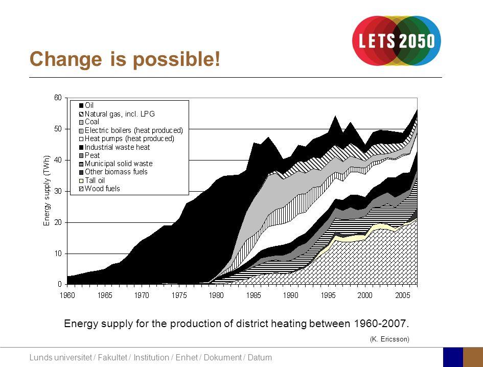 Lunds universitet / Fakultet / Institution / Enhet / Dokument / Datum Change is possible.