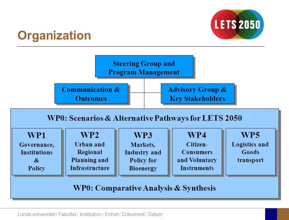 Lunds universitet / Fakultet / Institution / Enhet / Dokument / Datum Organization WP0: Scenarios & Alternative Pathways for LETS 2050 WP0: Comparativ